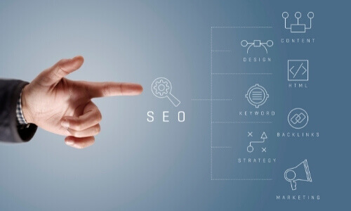 SEO Services Increase Website Rankings