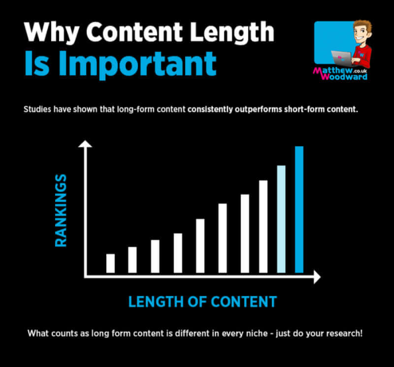 Why Content Length Is Important for SEO